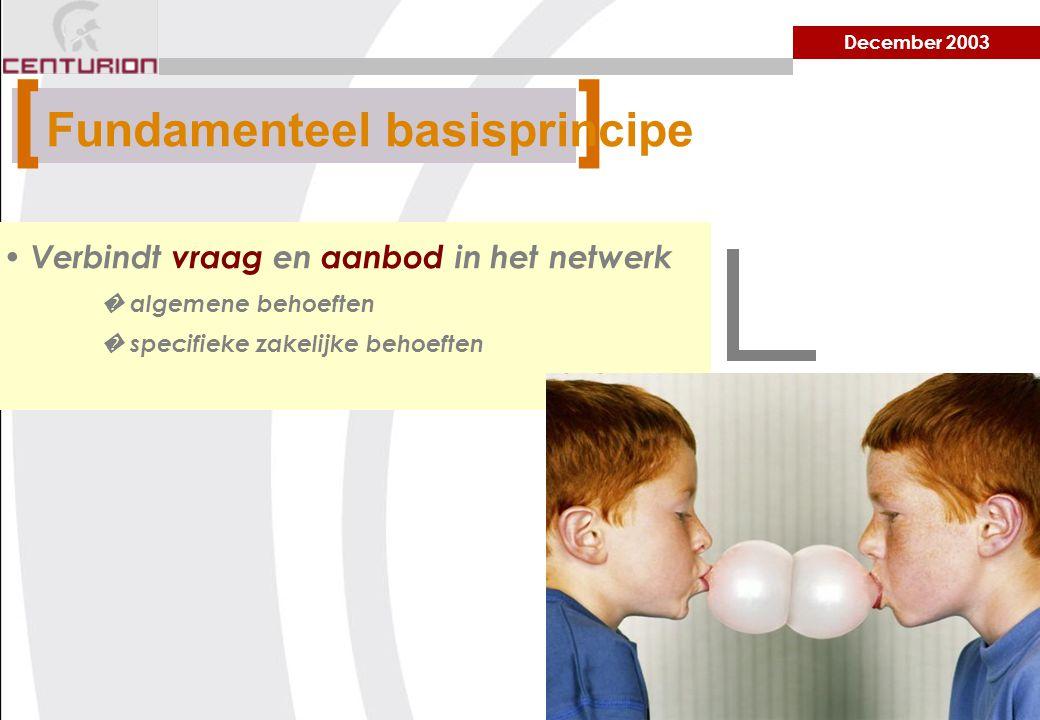 December 2003 Verbindt vraag en aanbod in het netwerk � algemene behoeften � specifieke zakelijke behoeften [ ] Fundamenteel basisprincipe