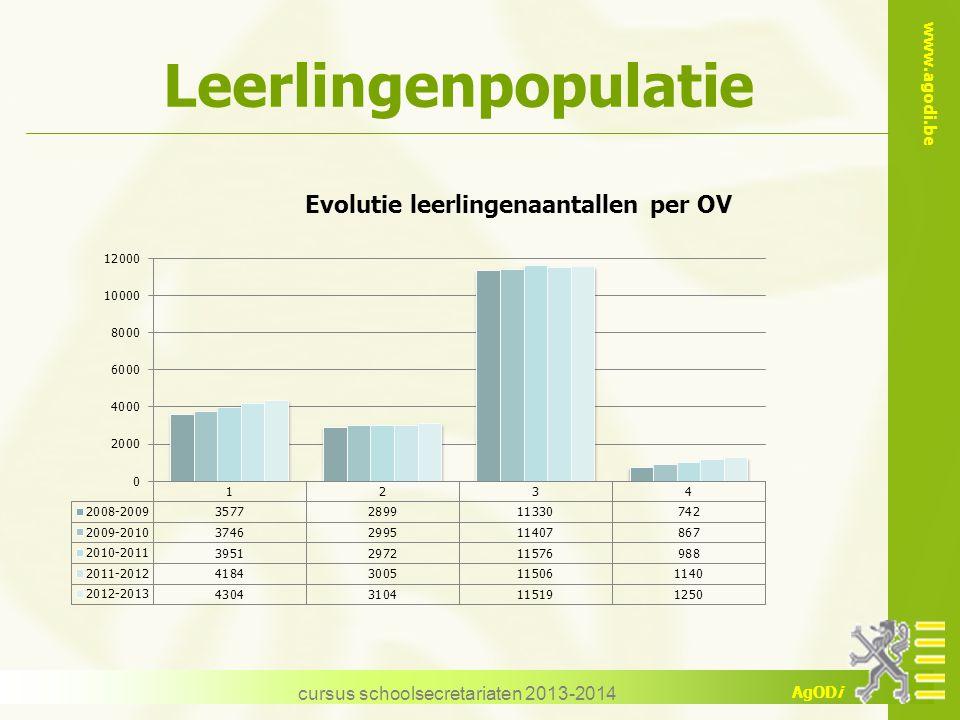 www.agodi.be AgODi cursus schoolsecretariaten 2013-2014 Leerlingenpopulatie