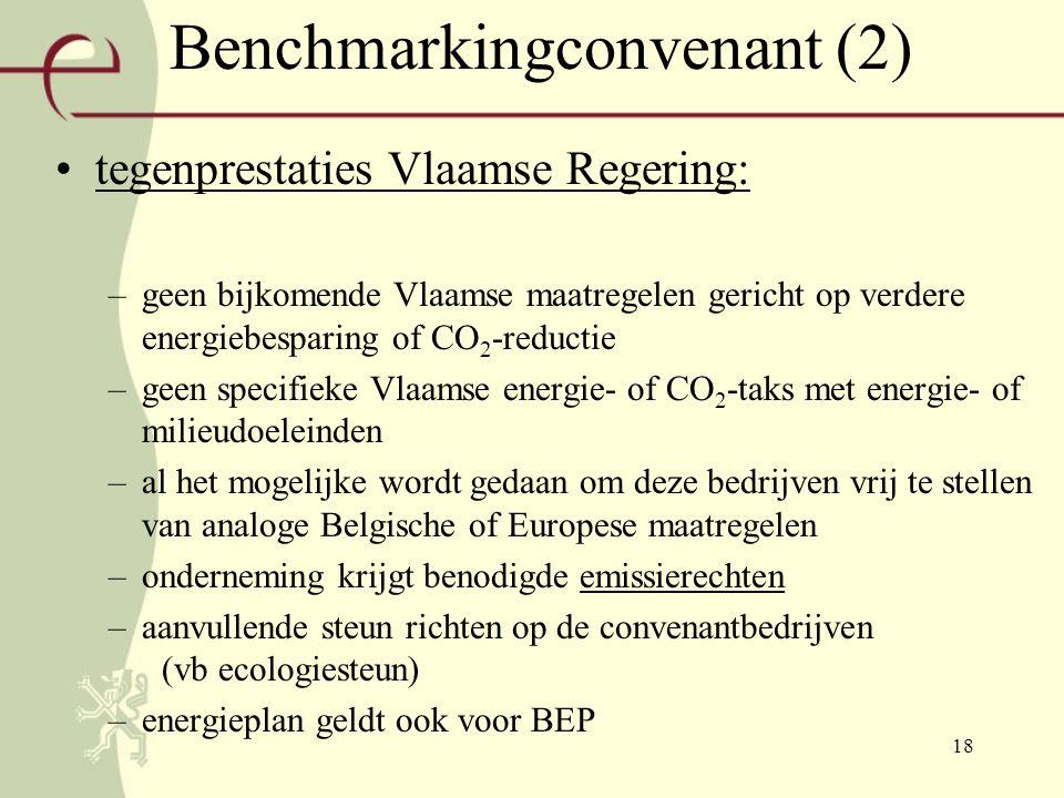 18 Benchmarkingconvenant (2) tegenprestaties Vlaamse Regering: –geen bijkomende Vlaamse maatregelen gericht op verdere energiebesparing of CO 2 -reductie –geen specifieke Vlaamse energie- of CO 2 -taks met energie- of milieudoeleinden –al het mogelijke wordt gedaan om deze bedrijven vrij te stellen van analoge Belgische of Europese maatregelen –onderneming krijgt benodigde emissierechten –aanvullende steun richten op de convenantbedrijven (vb ecologiesteun) –energieplan geldt ook voor BEP