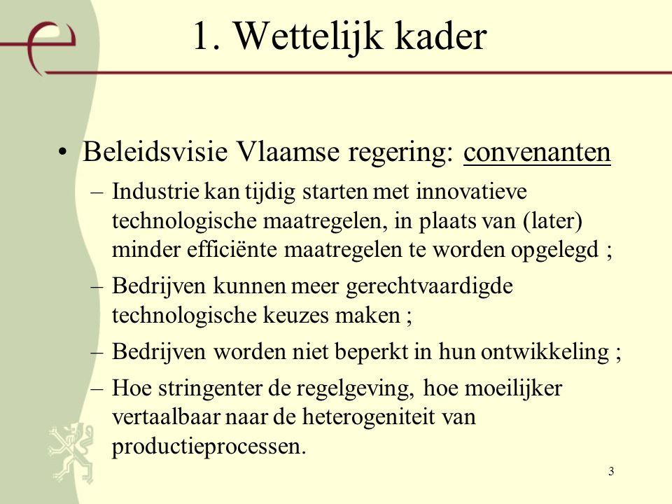 3 1. Wettelijk kader Beleidsvisie Vlaamse regering: convenanten –Industrie kan tijdig starten met innovatieve technologische maatregelen, in plaats va