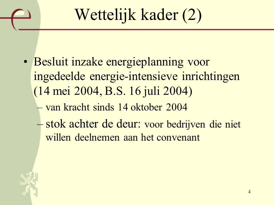 4 Wettelijk kader (2) Besluit inzake energieplanning voor ingedeelde energie-intensieve inrichtingen (14 mei 2004, B.S.