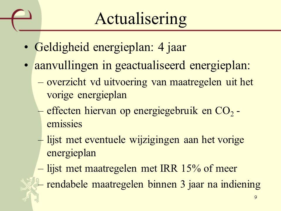9 Actualisering Geldigheid energieplan: 4 jaar aanvullingen in geactualiseerd energieplan: –overzicht vd uitvoering van maatregelen uit het vorige energieplan –effecten hiervan op energiegebruik en CO 2 - emissies –lijst met eventuele wijzigingen aan het vorige energieplan –lijst met maatregelen met IRR 15% of meer –rendabele maatregelen binnen 3 jaar na indiening