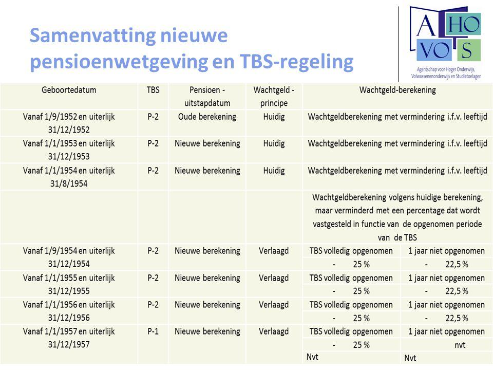Afdeling Volwassenenonderwijs Samenvatting nieuwe pensioenwetgeving en TBS-regeling