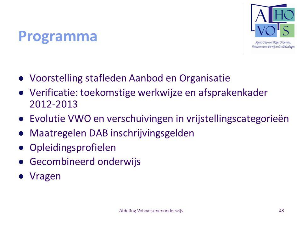 Afdeling Volwassenenonderwijs43 Programma Voorstelling stafleden Aanbod en Organisatie Verificatie: toekomstige werkwijze en afsprakenkader 2012-2013