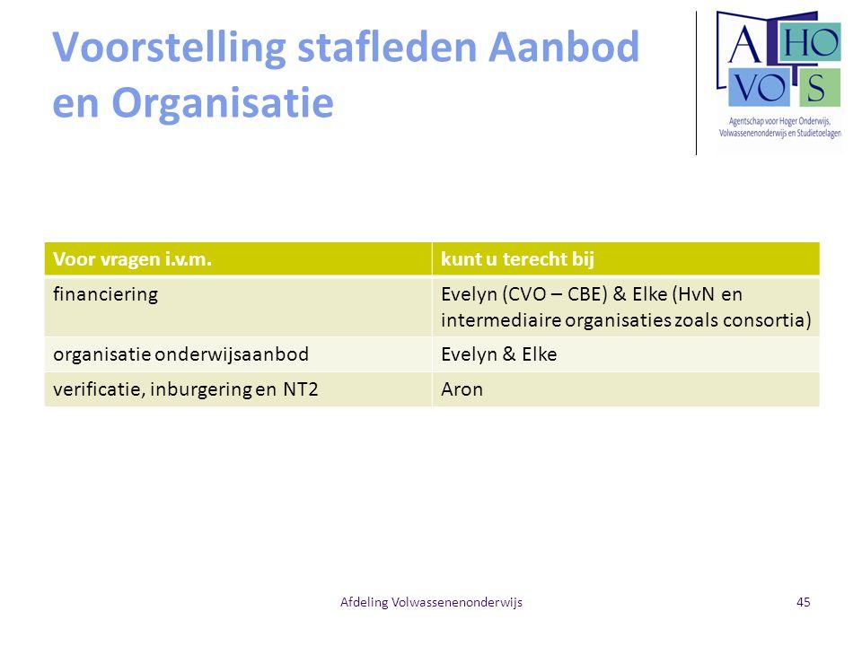 Voorstelling stafleden Aanbod en Organisatie Afdeling Volwassenenonderwijs Voor vragen i.v.m.kunt u terecht bij financieringEvelyn (CVO – CBE) & Elke