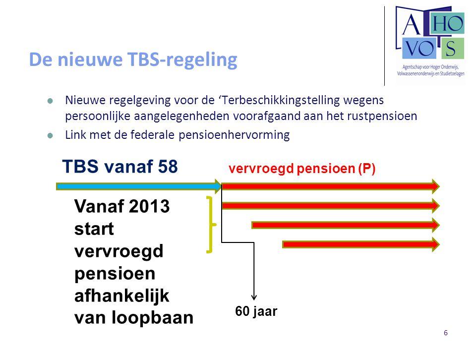 Nieuwe regelgeving voor de 'Terbeschikkingstelling wegens persoonlijke aangelegenheden voorafgaand aan het rustpensioen Link met de federale pensioenhervorming 6 vervroegd pensioen (P) Vanaf 2013 start vervroegd pensioen afhankelijk van loopbaan TBS vanaf 58 60 jaar De nieuwe TBS-regeling