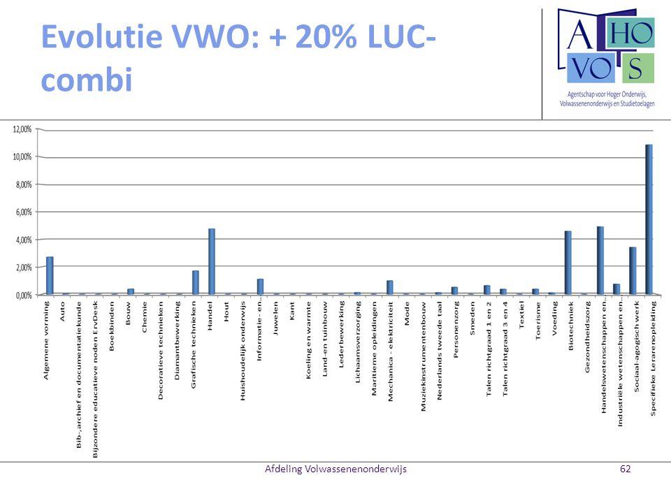 Evolutie VWO: + 20% LUC- combi Afdeling Volwassenenonderwijs62
