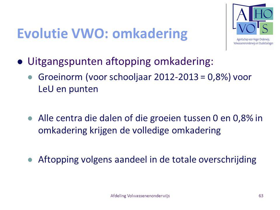 Evolutie VWO: omkadering Uitgangspunten aftopping omkadering: Groeinorm (voor schooljaar 2012-2013 = 0,8%) voor LeU en punten Alle centra die dalen of