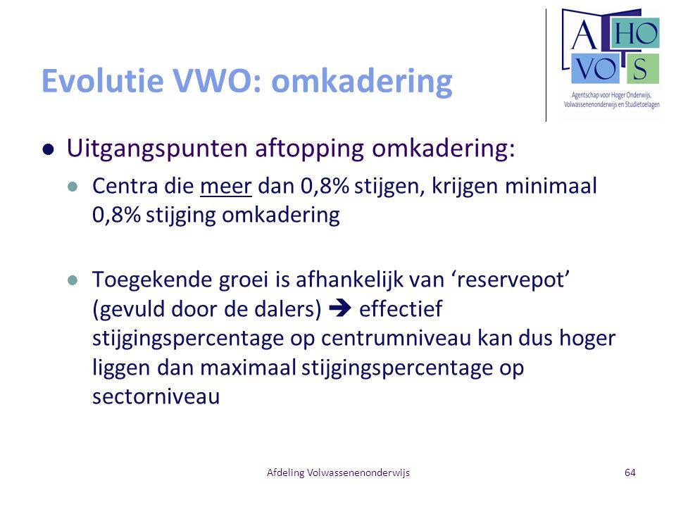 Evolutie VWO: omkadering Uitgangspunten aftopping omkadering: Centra die meer dan 0,8% stijgen, krijgen minimaal 0,8% stijging omkadering Toegekende g