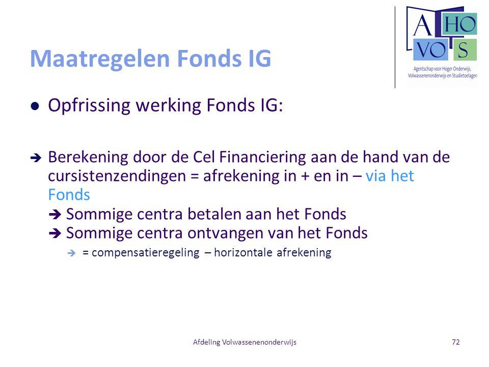 Maatregelen Fonds IG Opfrissing werking Fonds IG:  Berekening door de Cel Financiering aan de hand van de cursistenzendingen = afrekening in + en in