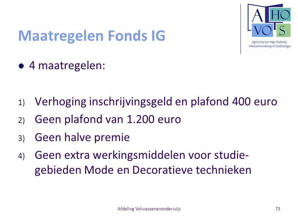 Maatregelen Fonds IG 4 maatregelen: 1) Verhoging inschrijvingsgeld en plafond 400 euro 2) Geen plafond van 1.200 euro 3) Geen halve premie 4) Geen ext
