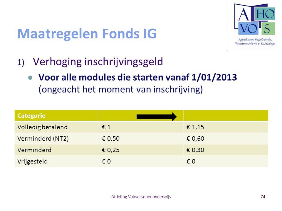 Maatregelen Fonds IG 1) Verhoging inschrijvingsgeld Voor alle modules die starten vanaf 1/01/2013 (ongeacht het moment van inschrijving) Afdeling Volwassenenonderwijs74 Categorie Volledig betalend€ 1€ 1,15 Verminderd (NT2)€ 0,50€ 0,60 Verminderd€ 0,25€ 0,30 Vrijgesteld€ 0