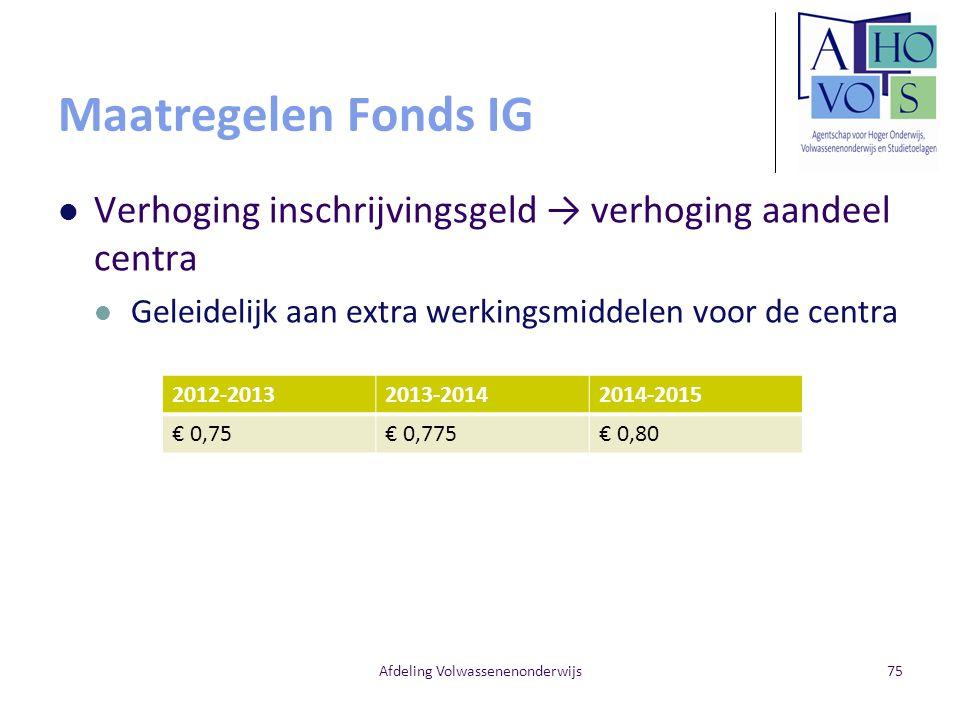 Maatregelen Fonds IG Afdeling Volwassenenonderwijs75 Verhoging inschrijvingsgeld → verhoging aandeel centra Geleidelijk aan extra werkingsmiddelen voor de centra 2012-20132013-20142014-2015 € 0,75€ 0,775€ 0,80