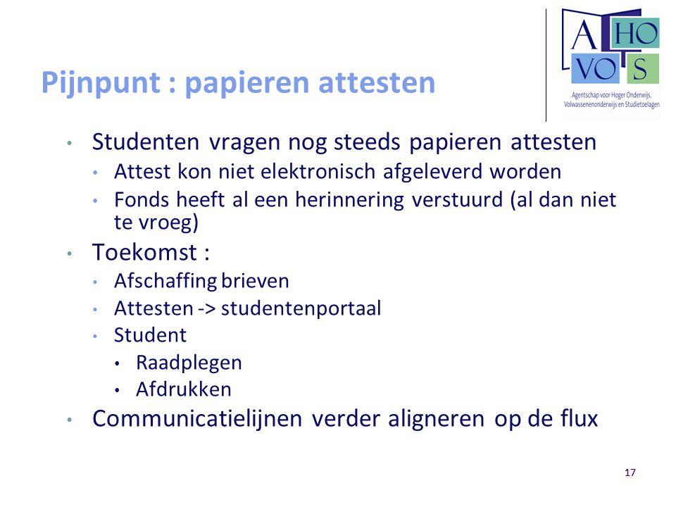 17 Pijnpunt : papieren attesten Studenten vragen nog steeds papieren attesten Attest kon niet elektronisch afgeleverd worden Fonds heeft al een herinn