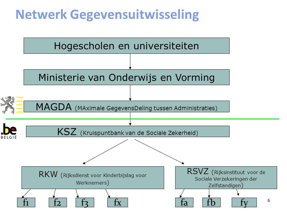 66 RKW ( Rijksdienst voor Kinderbijslag voor Werknemers ) RSVZ ( Rijksinstituut voor de Sociale Verzekeringen der Zelfstandigen ) f1f3f2fxfafbfy Minis