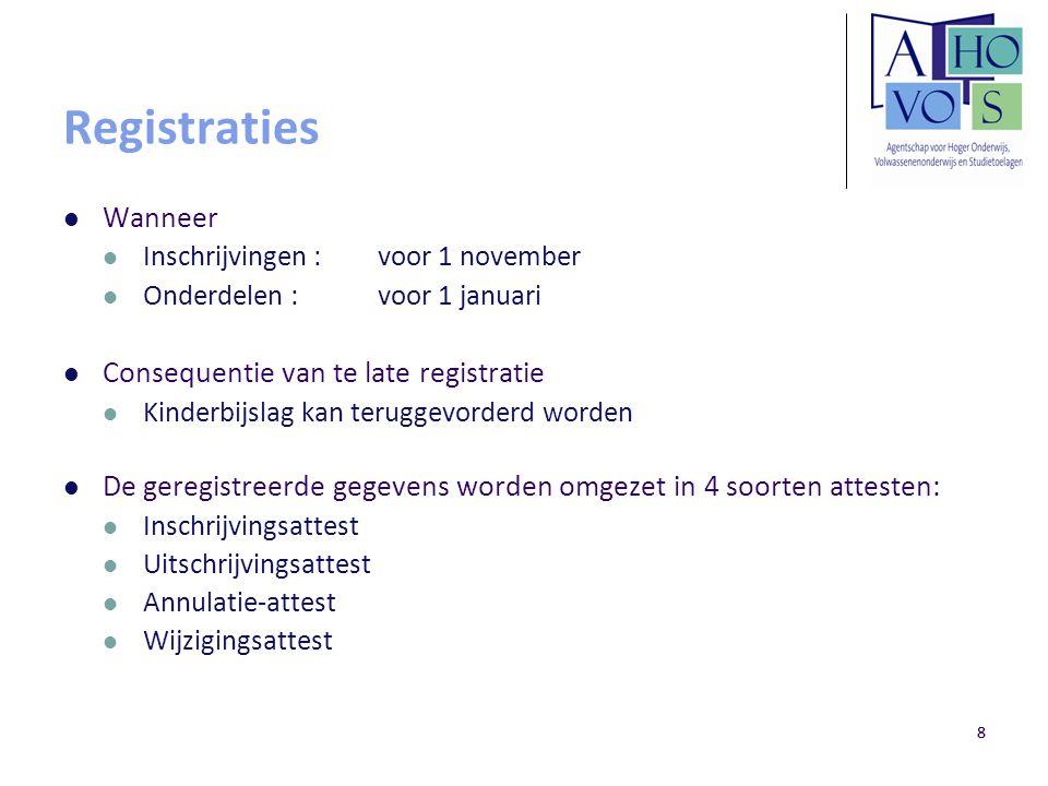 88 Registraties Wanneer Inschrijvingen :voor 1 november Onderdelen :voor 1 januari Consequentie van te late registratie Kinderbijslag kan teruggevorde