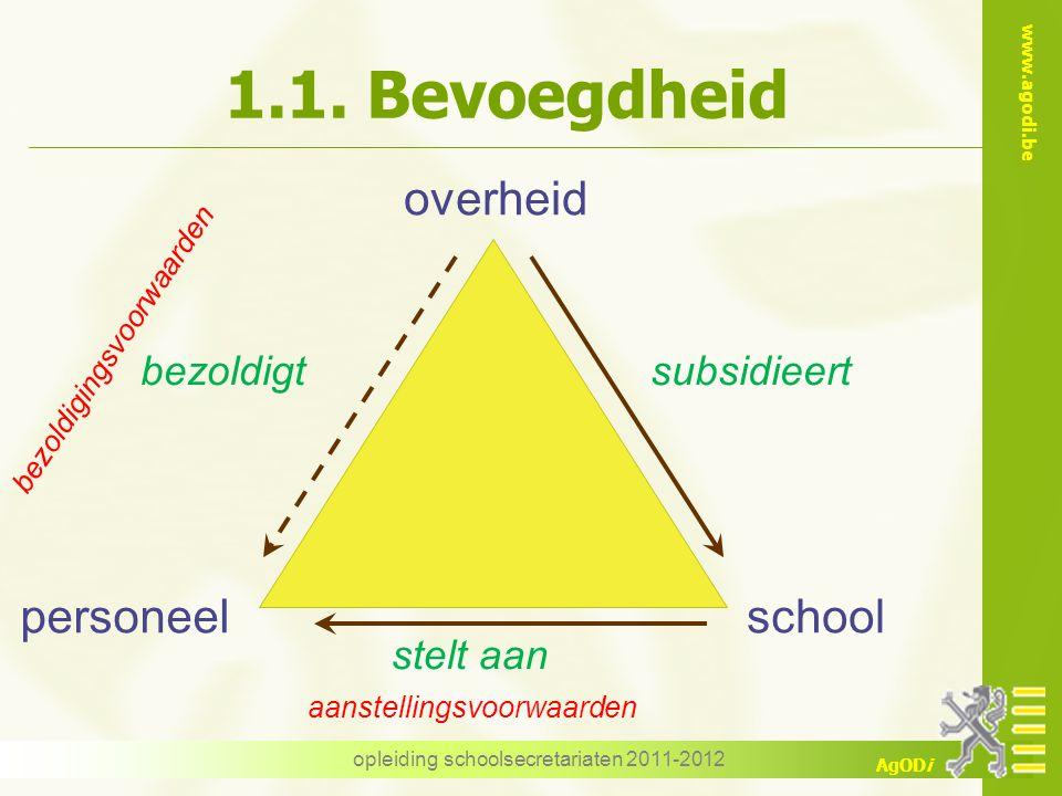 www.agodi.be AgODi opleiding schoolsecretariaten 2011-2012 1.1. Bevoegdheid overheid school personeel stelt aan subsidieertbezoldigt aanstellingsvoorw