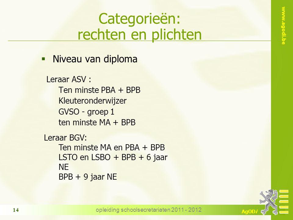 www.agodi.be AgODi opleiding schoolsecretariaten 2011 - 2012 14 Categorieën: rechten en plichten  Niveau van diploma Leraar ASV : Ten minste PBA + BP