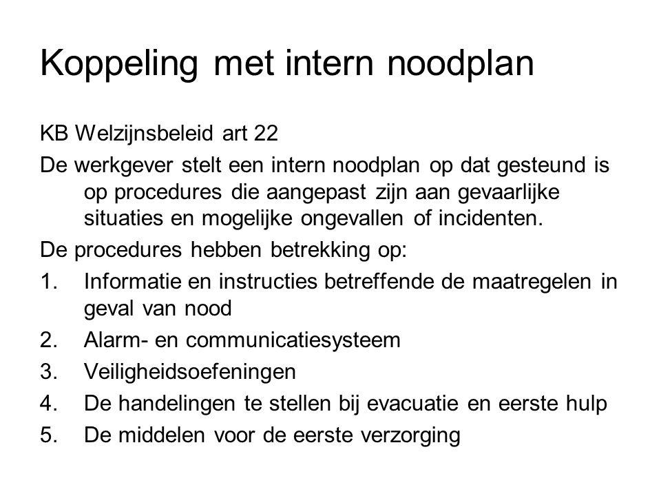 Koppeling met intern noodplan KB Welzijnsbeleid art 22 De werkgever stelt een intern noodplan op dat gesteund is op procedures die aangepast zijn aan