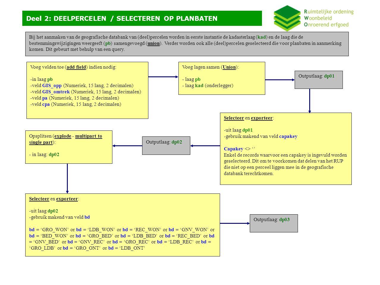 Deel 2: DEELPERCELEN / SELECTEREN OP PLANBATEN Voeg lagen samen (Union): - laag pb - laag kad (onderlegger) Selecteer en exporteer: -uit laag dp01 -gebruik makend van veld capakey Capakey <> '' Enkel de records waarvoor een capakey is ingevuld worden geselecteerd.
