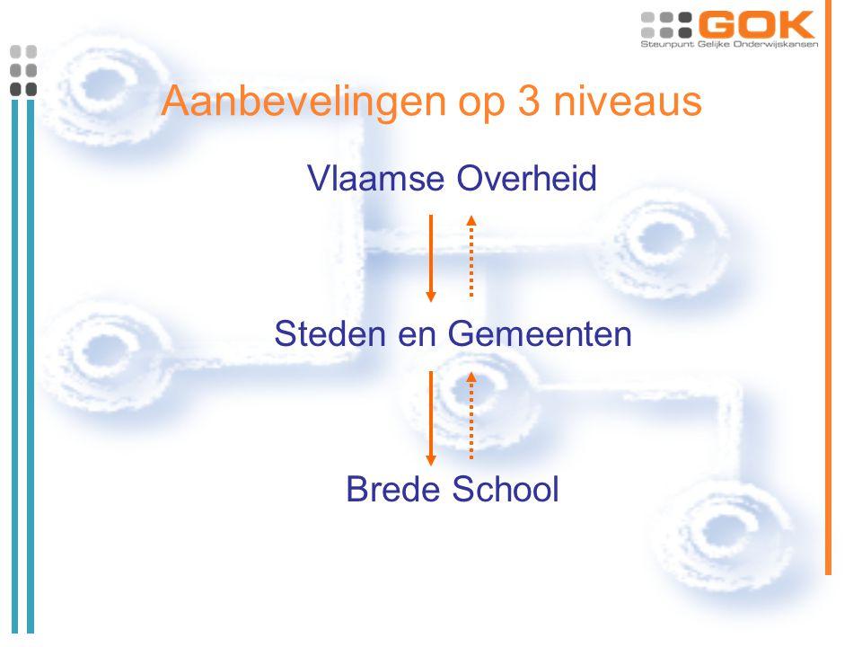 Aanbevelingen op 3 niveaus Vlaamse Overheid Steden en Gemeenten Brede School