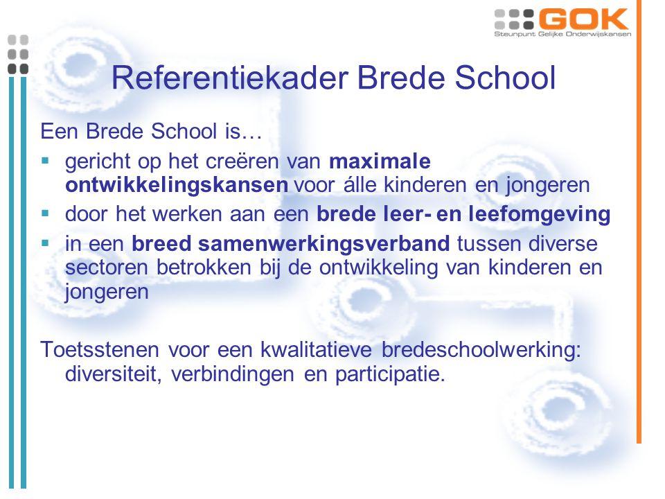 Referentiekader Brede School Een Brede School is…  gericht op het creëren van maximale ontwikkelingskansen voor álle kinderen en jongeren  door het werken aan een brede leer- en leefomgeving  in een breed samenwerkingsverband tussen diverse sectoren betrokken bij de ontwikkeling van kinderen en jongeren Toetsstenen voor een kwalitatieve bredeschoolwerking: diversiteit, verbindingen en participatie.