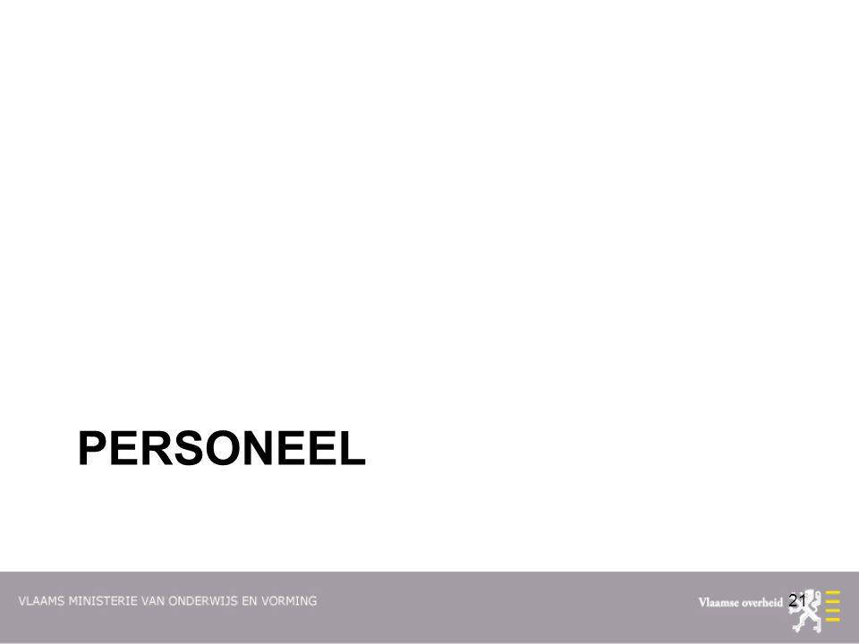 PERSONEEL 21