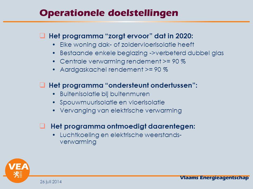 """26 juli 2014 Operationele doelstellingen  Het programma """"zorgt ervoor"""" dat in 2020: Elke woning dak- of zoldervloerisolatie heeft Bestaande enkele be"""