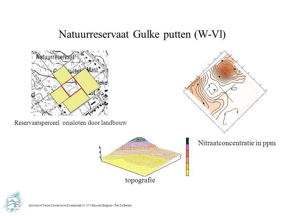 Institute of Nature Conservation Kliniekstraat 25 1070 Brussels Belgium – Piet De Becker Natuurreservaat Gulke putten (W-Vl) Reservaatsperceel omslote