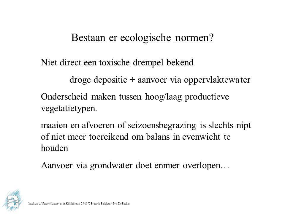 Institute of Nature Conservation Kliniekstraat 25 1070 Brussels Belgium – Piet De Becker Bestaan er ecologische normen? Niet direct een toxische dremp