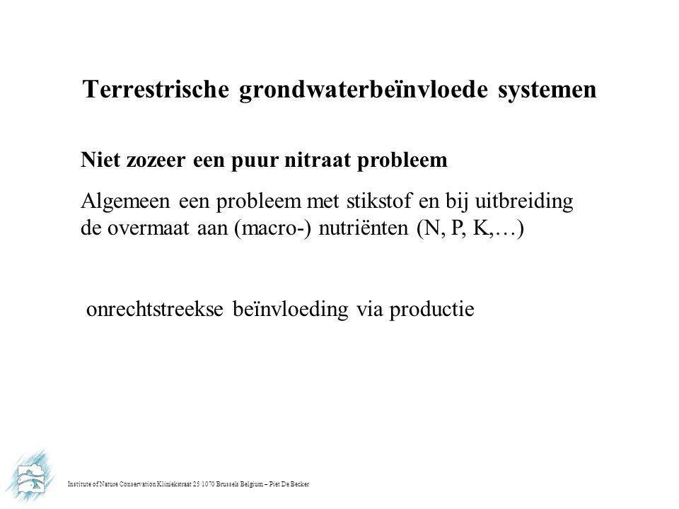 Institute of Nature Conservation Kliniekstraat 25 1070 Brussels Belgium – Piet De Becker Terrestrische grondwaterbeïnvloede systemen Niet zozeer een puur nitraat probleem Algemeen een probleem met stikstof en bij uitbreiding de overmaat aan (macro-) nutriënten (N, P, K,…) onrechtstreekse beïnvloeding via productie