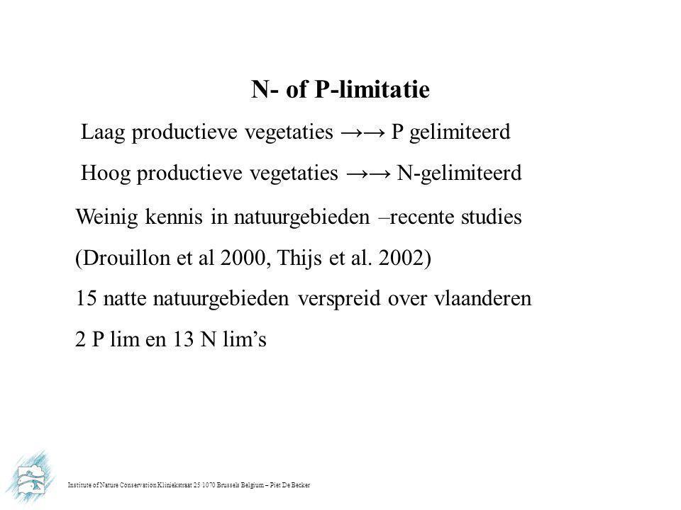 Institute of Nature Conservation Kliniekstraat 25 1070 Brussels Belgium – Piet De Becker N- of P-limitatie Laag productieve vegetaties →→ P gelimiteer