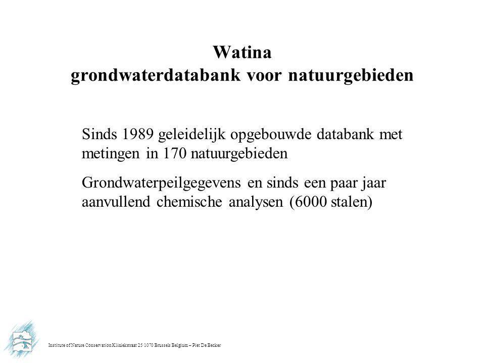 Institute of Nature Conservation Kliniekstraat 25 1070 Brussels Belgium – Piet De Becker Watina grondwaterdatabank voor natuurgebieden Sinds 1989 geleidelijk opgebouwde databank met metingen in 170 natuurgebieden Grondwaterpeilgegevens en sinds een paar jaar aanvullend chemische analysen (6000 stalen)