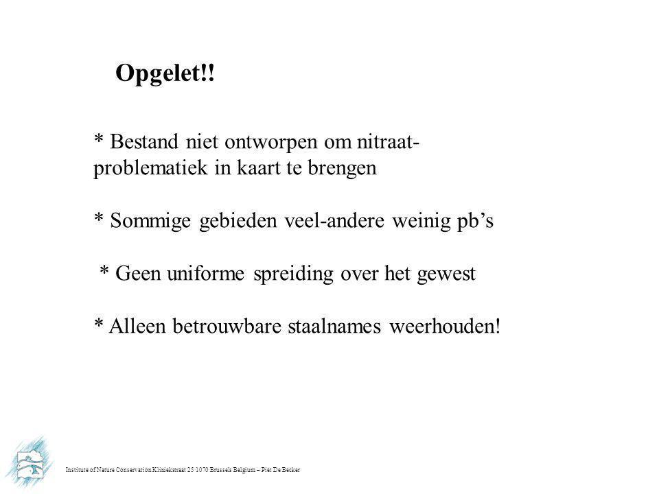 Institute of Nature Conservation Kliniekstraat 25 1070 Brussels Belgium – Piet De Becker Opgelet!! * Bestand niet ontworpen om nitraat- problematiek i