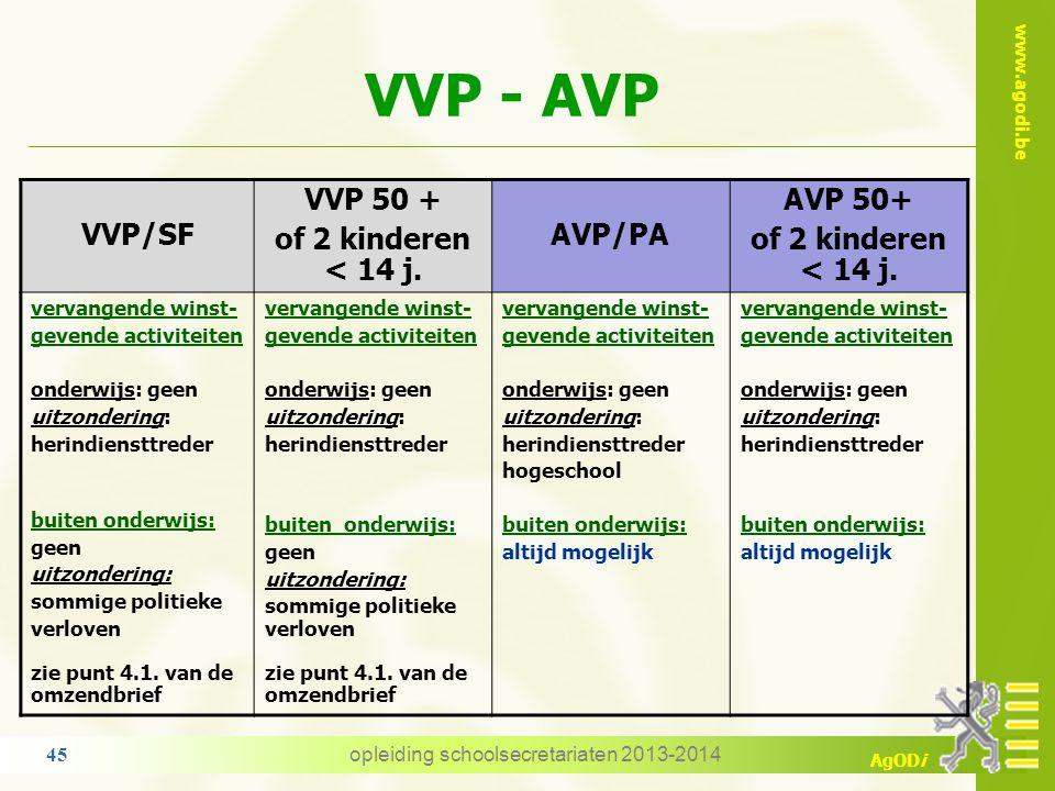 www.agodi.be AgODi VVP/SF VVP 50+ of 2 kinderen < 14 j AVP/PA AVP 50+ of 2 kinderen < 14 j. Vastbenoemd Tijdelijk: - reaffectatievrij - volledig schoo