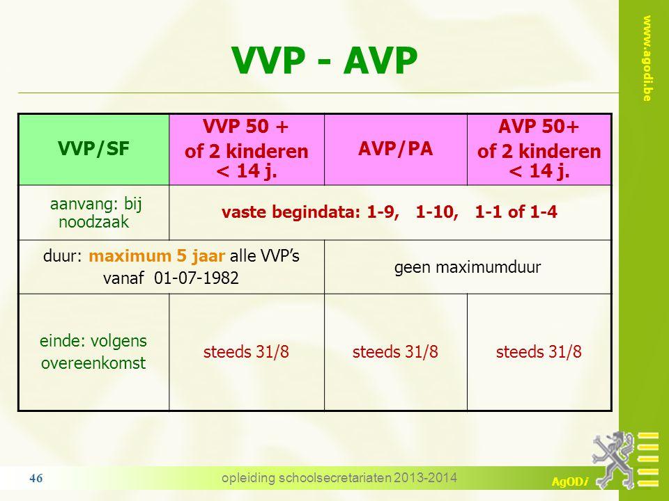 www.agodi.be AgODi VVP/SF VVP 50 + of 2 kinderen < 14 j. AVP/PA AVP 50+ of 2 kinderen < 14 j. vervangende winst- gevende activiteiten onderwijs: geen