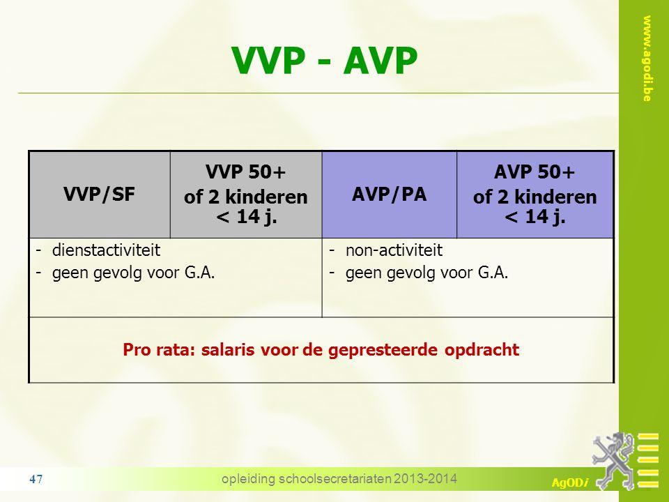 www.agodi.be AgODi VVP/SF VVP 50 + of 2 kinderen < 14 j. AVP/PA AVP 50+ of 2 kinderen < 14 j. aanvang: bij noodzaak vaste begindata: 1-9, 1-10, 1-1 of