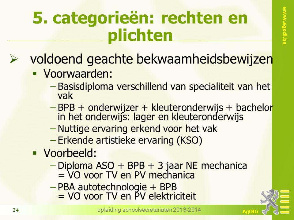 www.agodi.be AgODi opleiding schoolsecretariaten 2013-2014 24 5. categorieën: rechten en plichten  voldoend geachte bekwaamheidsbewijzen  Voorwaarde