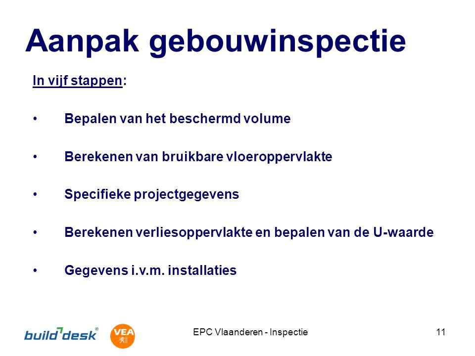 EPC Vlaanderen - Inspectie11 Aanpak gebouwinspectie In vijf stappen: Bepalen van het beschermd volume Berekenen van bruikbare vloeroppervlakte Specifi