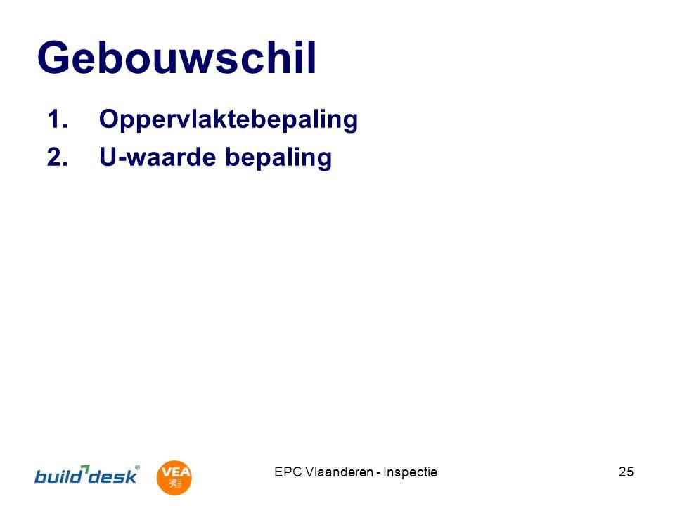 EPC Vlaanderen - Inspectie25 Gebouwschil 1. Oppervlaktebepaling 2. U-waarde bepaling