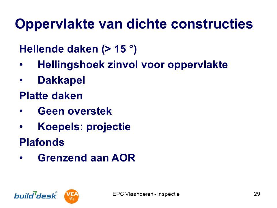 EPC Vlaanderen - Inspectie29 Oppervlakte van dichte constructies Hellende daken (> 15 °) Hellingshoek zinvol voor oppervlakte Dakkapel Platte daken Ge