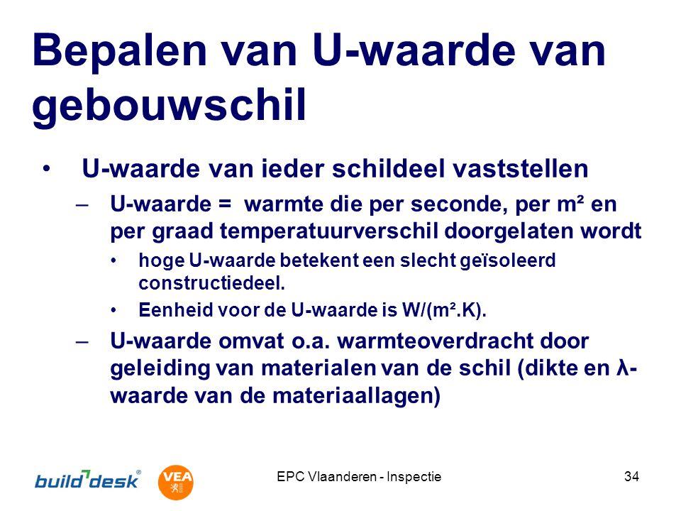EPC Vlaanderen - Inspectie34 Bepalen van U-waarde van gebouwschil U-waarde van ieder schildeel vaststellen –U-waarde = warmte die per seconde, per m²