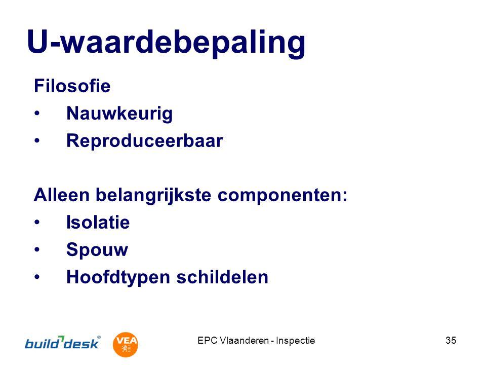 EPC Vlaanderen - Inspectie35 U-waardebepaling Filosofie Nauwkeurig Reproduceerbaar Alleen belangrijkste componenten: Isolatie Spouw Hoofdtypen schilde