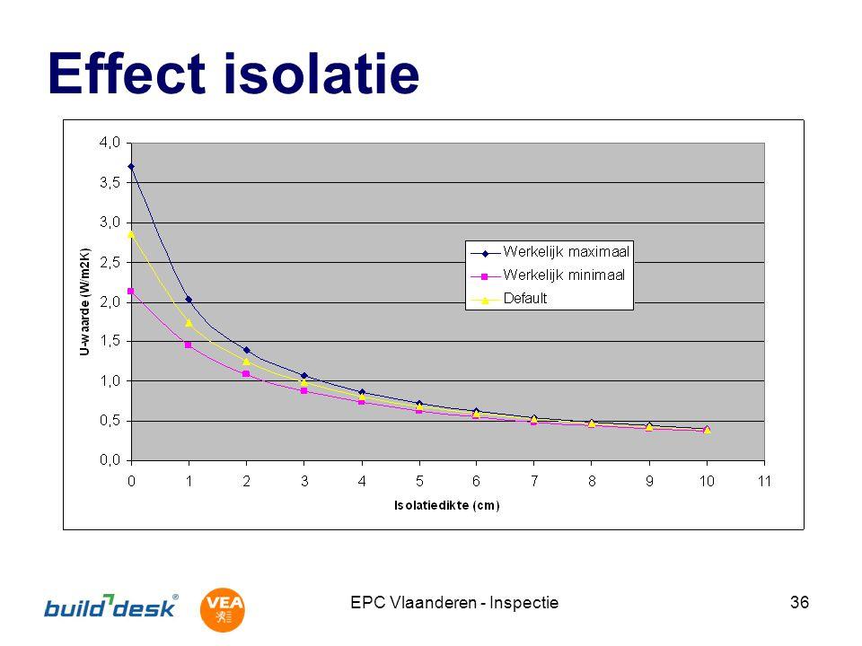 EPC Vlaanderen - Inspectie36 Effect isolatie