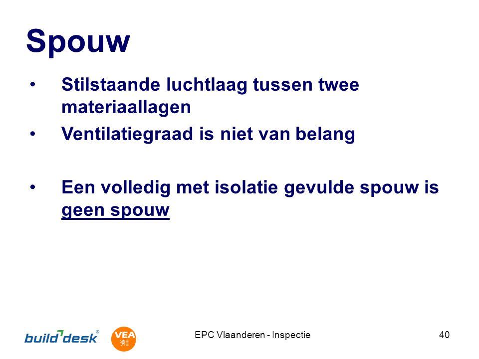 EPC Vlaanderen - Inspectie40 Spouw Stilstaande luchtlaag tussen twee materiaallagen Ventilatiegraad is niet van belang Een volledig met isolatie gevul