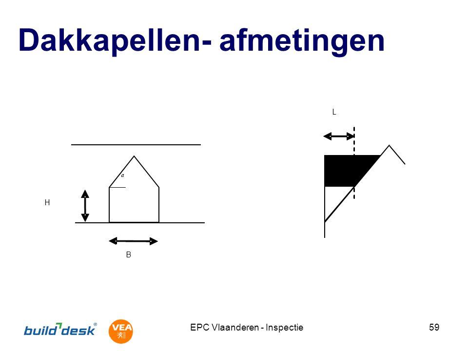 EPC Vlaanderen - Inspectie59 Dakkapellen- afmetingen B L H 