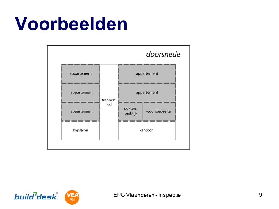 EPC Vlaanderen - Inspectie20 Bruikbare vloeroppervlakte (1) Bruikbaar vloeroppervlakte is: de som van de vloerverdiepingen van alle vloerniveaus omsloten door het beschermd volume ook hier rekenen met buitenafmetingen –de grondoppervlakte van binnen- en buitenwanden meegerekend.