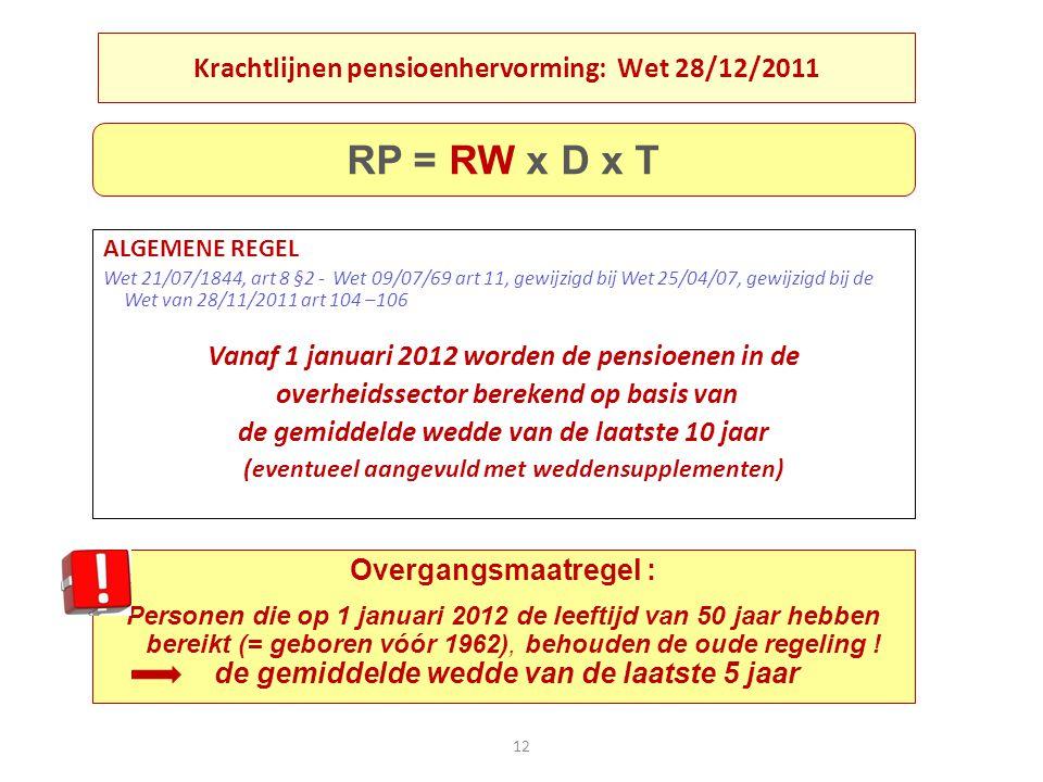 12 ALGEMENE REGEL Wet 21/07/1844, art 8 §2 - Wet 09/07/69 art 11, gewijzigd bij Wet 25/04/07, gewijzigd bij de Wet van 28/11/2011 art 104 –106 Vanaf 1 januari 2012 worden de pensioenen in de overheidssector berekend op basis van de gemiddelde wedde van de laatste 10 jaar (eventueel aangevuld met weddensupplementen) Krachtlijnen pensioenhervorming: Wet 28/12/2011 RP = RW x D x T Overgangsmaatregel : Personen die op 1 januari 2012 de leeftijd van 50 jaar hebben bereikt (= geboren vóór 1962), behouden de oude regeling .