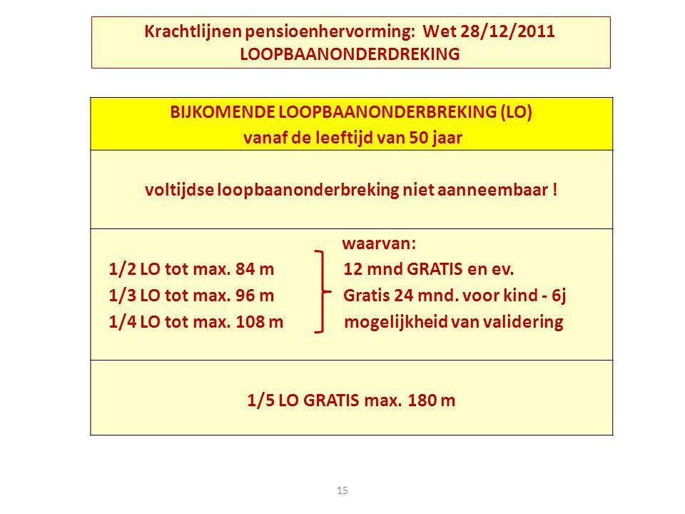 Krachtlijnen pensioenhervorming: Wet 28/12/2011 LOOPBAANONDERDREKING 15 BIJKOMENDE LOOPBAANONDERBREKING (LO) vanaf de leeftijd van 50 jaar voltijdse loopbaanonderbreking niet aanneembaar .