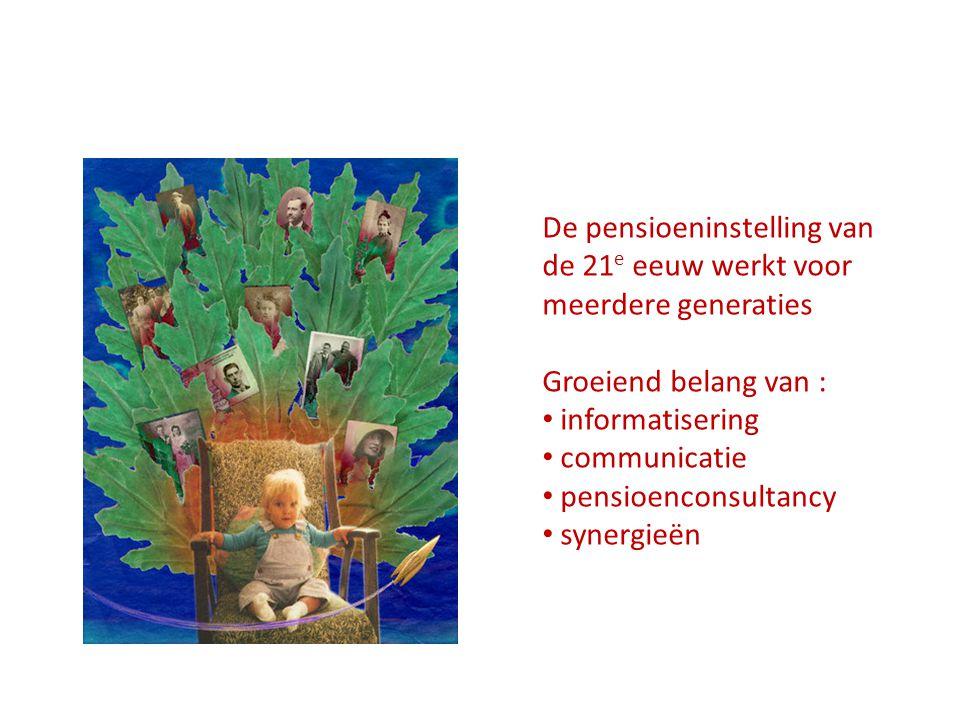 De pensioeninstelling van de 21 e eeuw werkt voor meerdere generaties Groeiend belang van : informatisering communicatie pensioenconsultancy synergieë